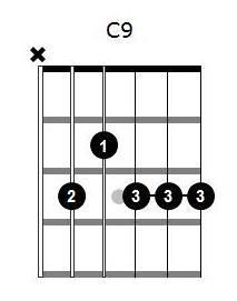 C9 Chord