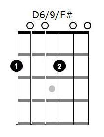 Easy Chord